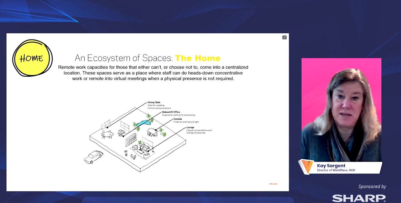 An Ecosystem of Spaces - The Home | AVIXA