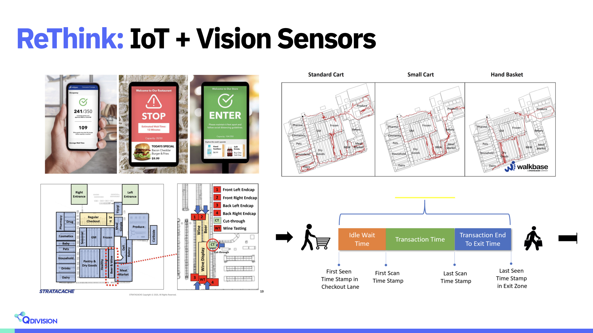 IoT and Vision Sensors | AVIXA
