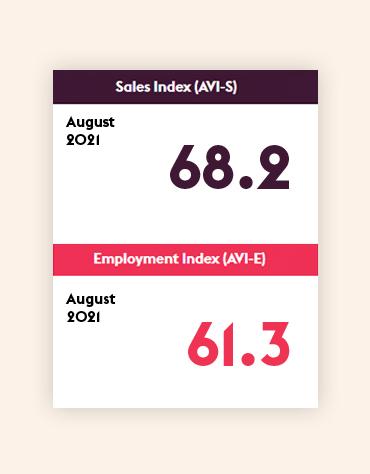 Pro-AV Index - August 21