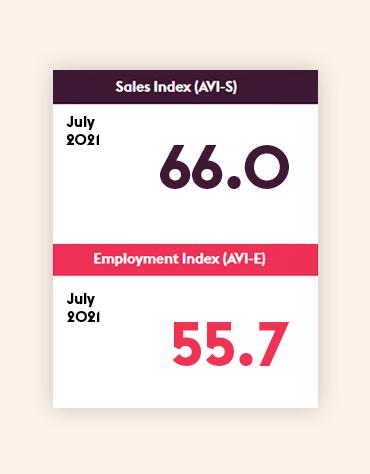 Pro-AV Index - July 2021