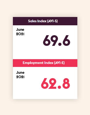 Pro-AV Index - June 2021