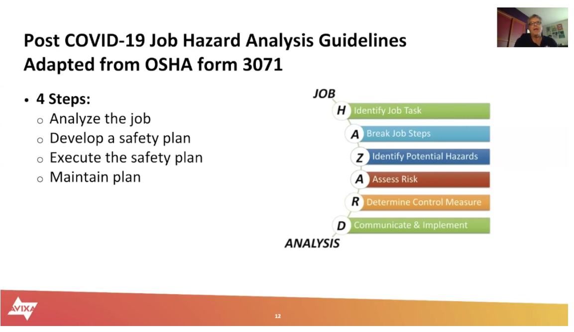 Post COVID-19 Job Hazard Analysis Guidelines from OSHA | AVIXA