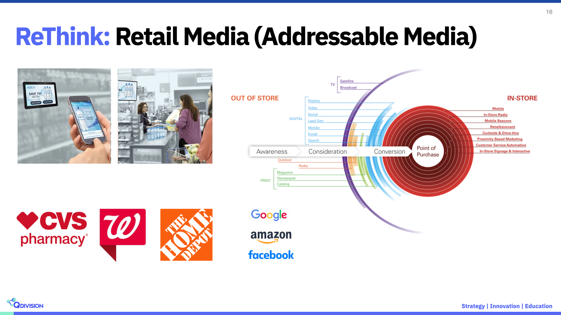 Retail Media-Addressable Media | AVIXA