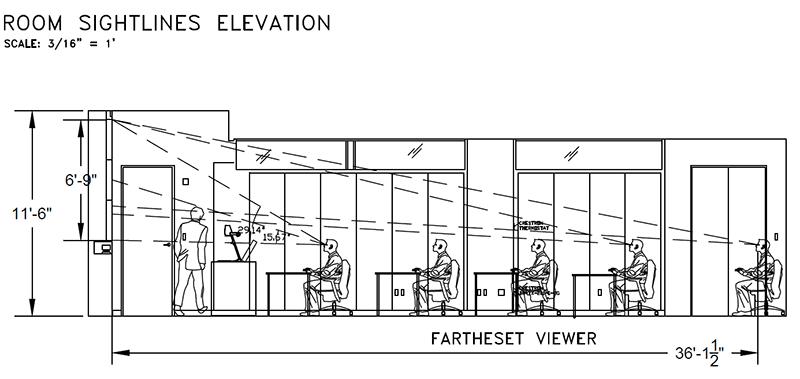 Room Sightlines Elevation Plan