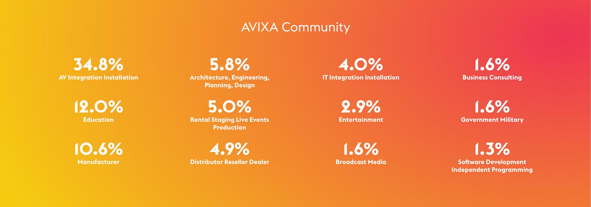 Sponsor-HQ-Community-Graphic