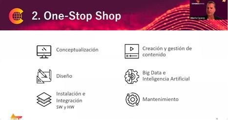 One Stop Shop Slide | AVIXA