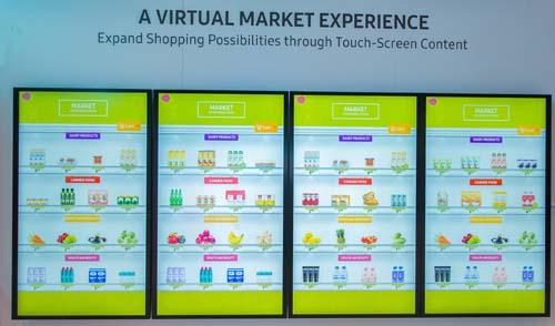 Digital Signage Market Dispaly