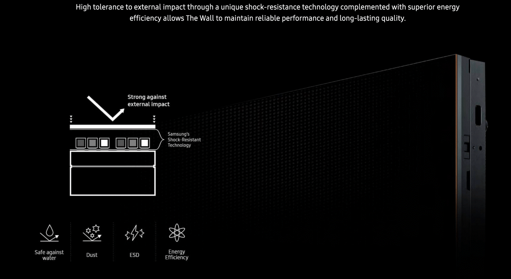 Graphic explaining Samsung's The Wall | AVIXA